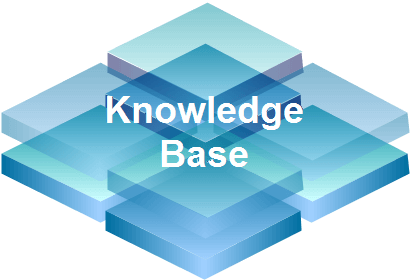 knowladgebase
